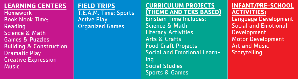 EAC Y Activities Grid (Learning Centers, Field Trips, Curriculum Projects, Infant/Preschool)
