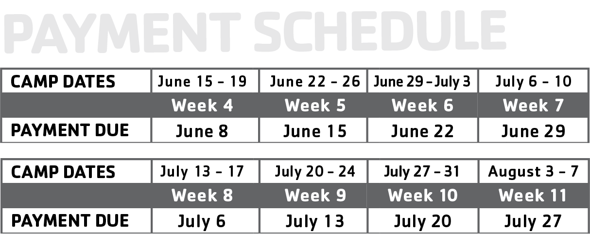 Summer Camp 2020 Payment Schedule